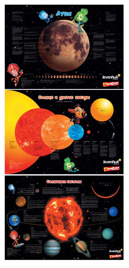 плакат с планетами
